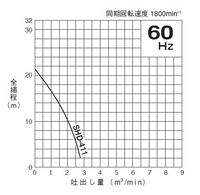 SHD411-nouryoku.jpg