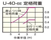 U-40-6E-teikakukaju.jpg
