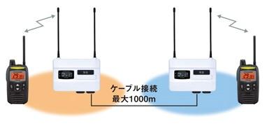 ftr400_area2.jpg