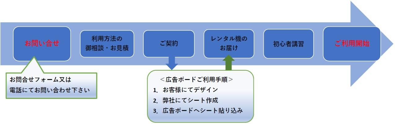 prosess.JPG